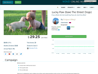 Lucky paw 29.25$